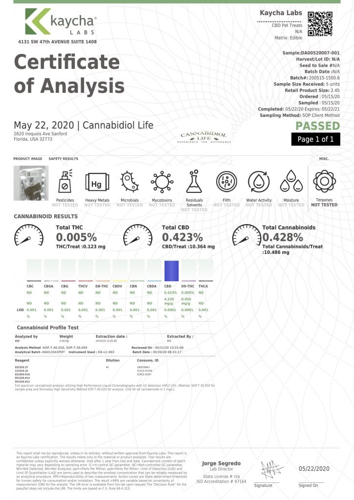 certificate of analysis lab report